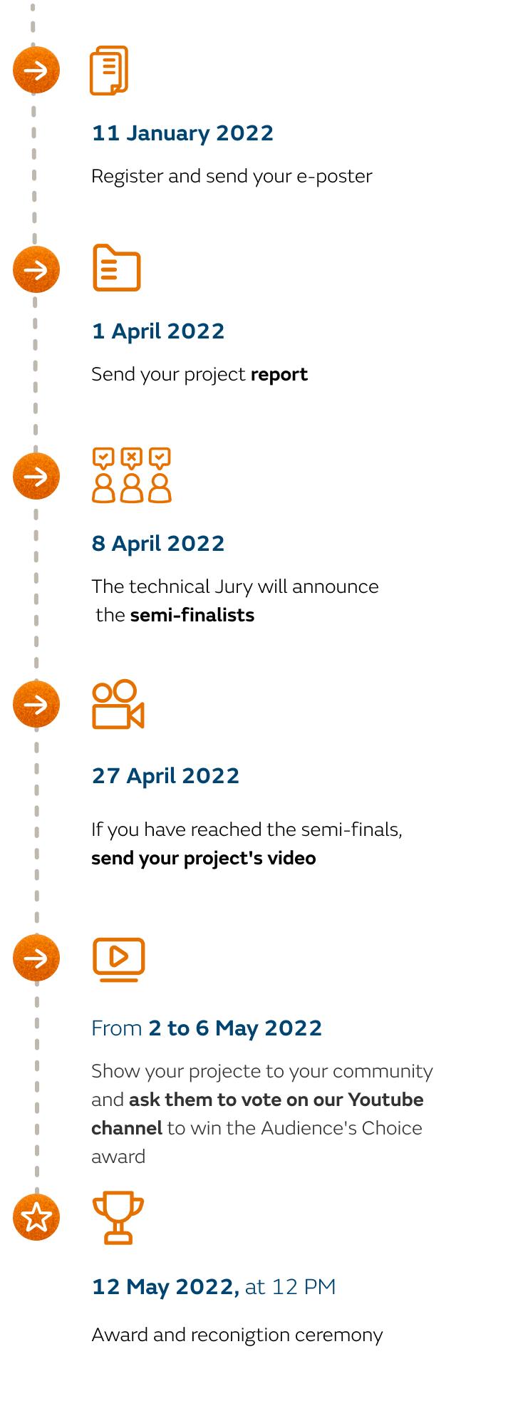 20210909_infografia_hitos_efigy_mobile_EN