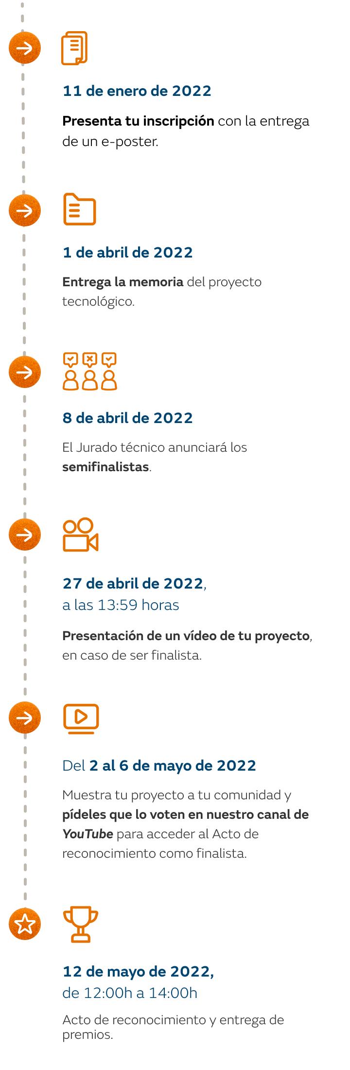 20210909_infografia_hitos_efigy_mobile_ES