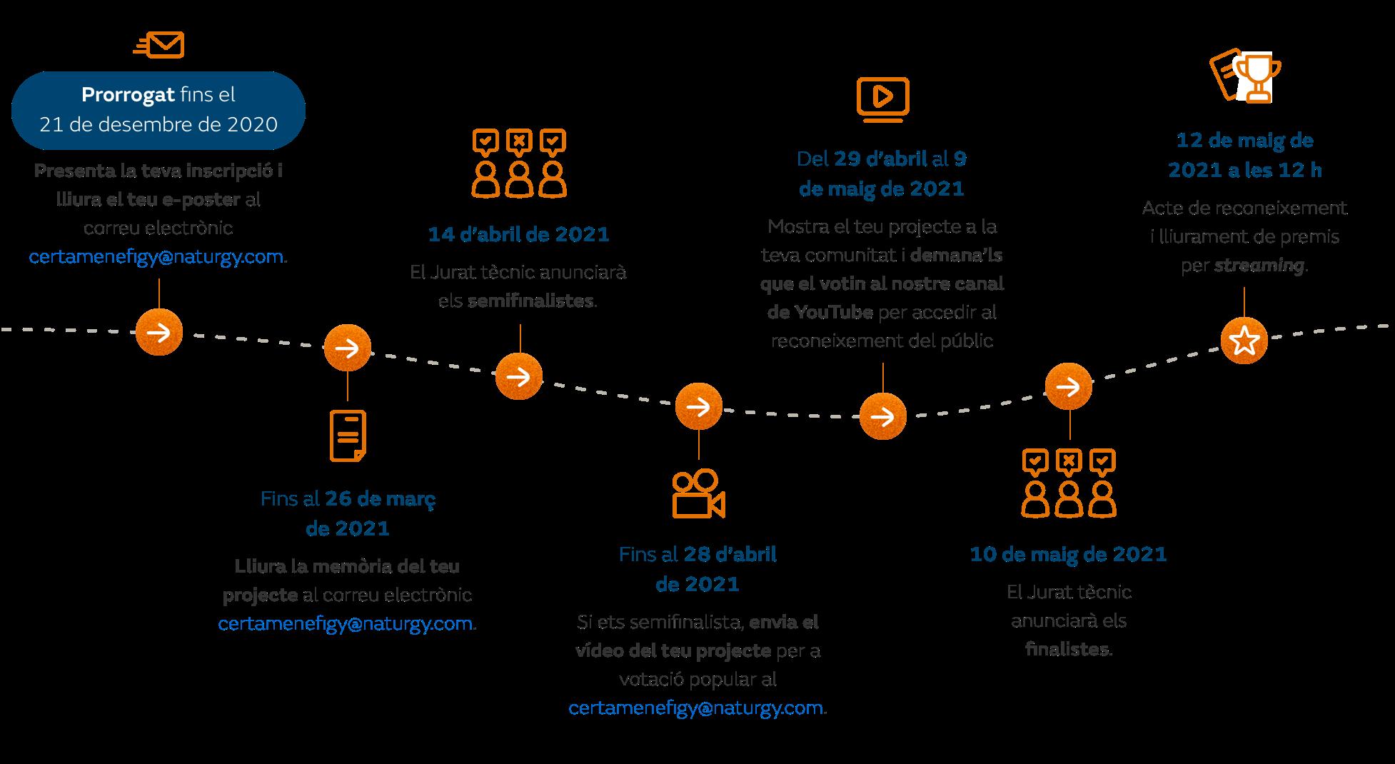 infografia_efigy_desktop_CA