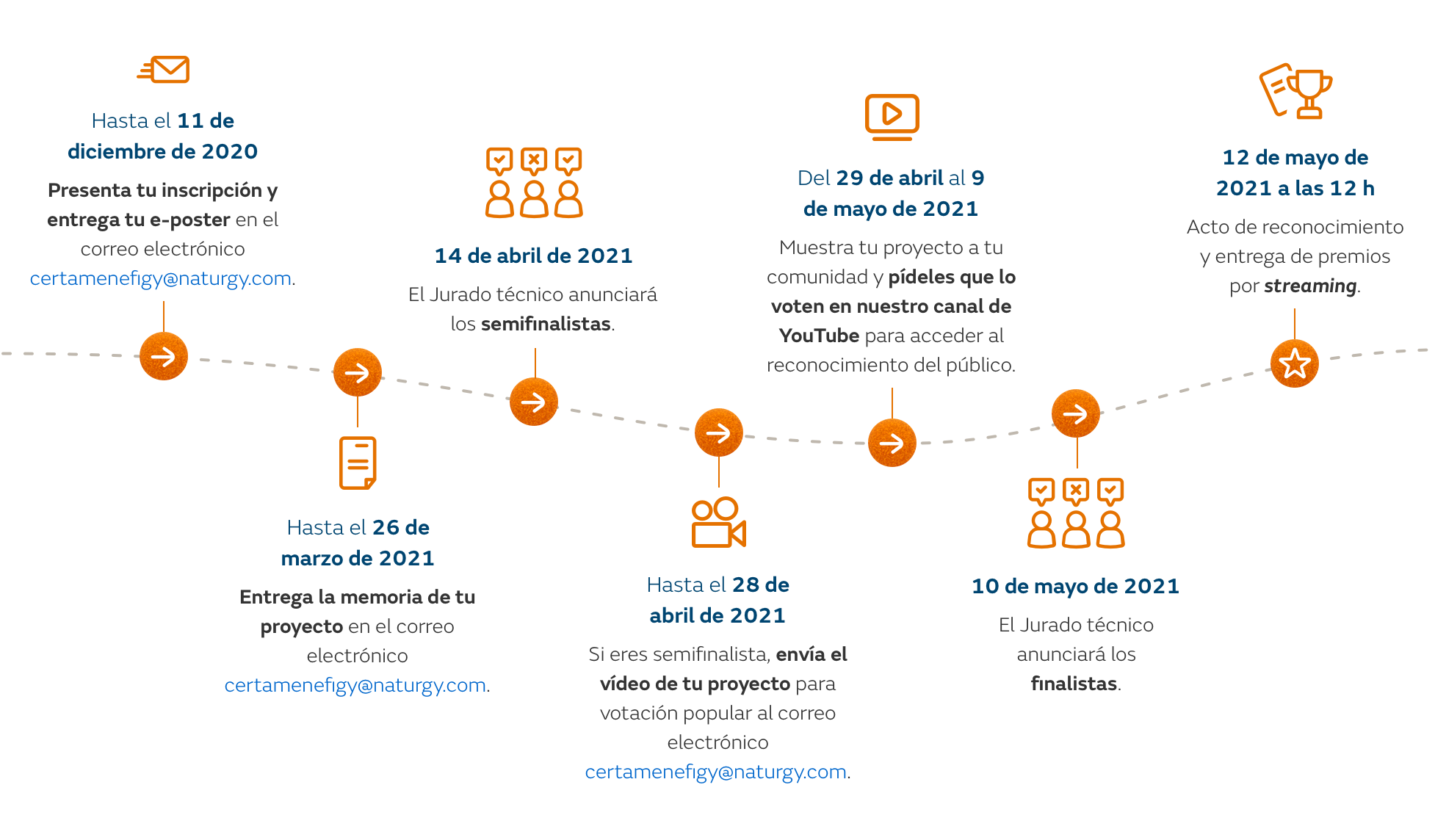 infografia_efigy_desktop_ES