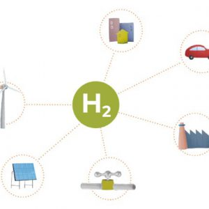 hidrogeno2